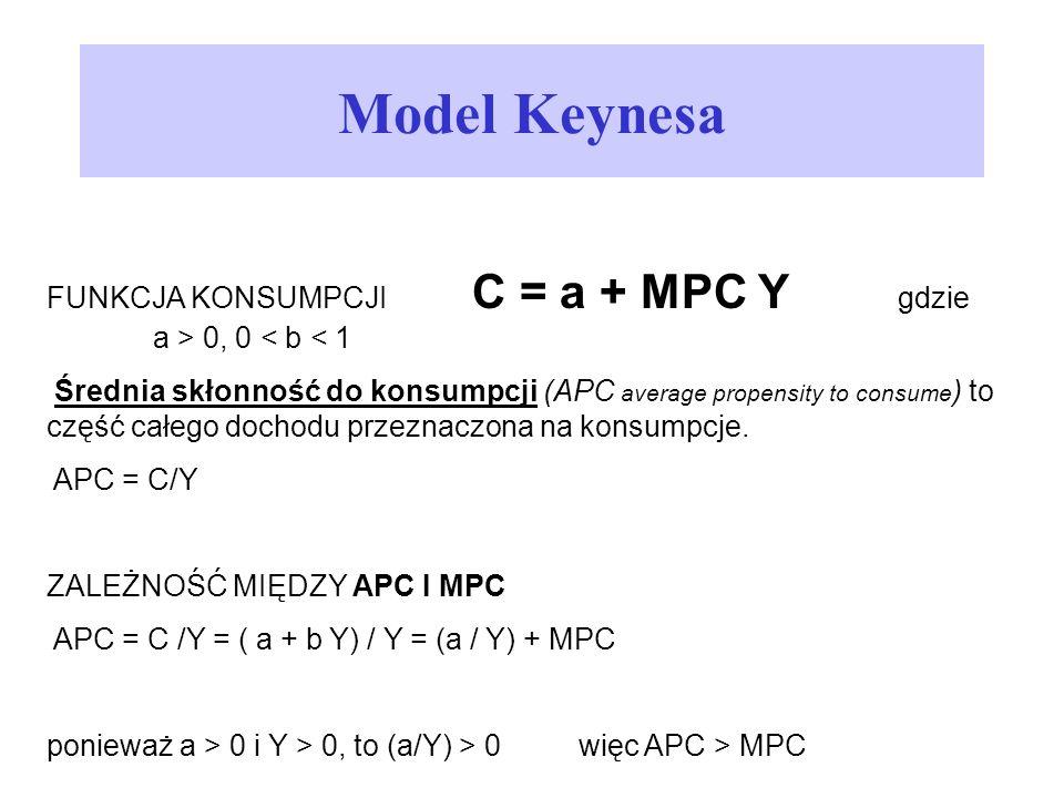 Model Keynesa FUNKCJA KONSUMPCJI C = a + MPC Y gdzie a > 0, 0 < b < 1.