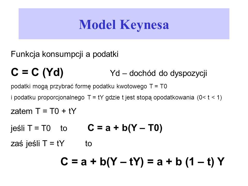 Model Keynesa C = C (Yd) Yd – dochód do dyspozycji