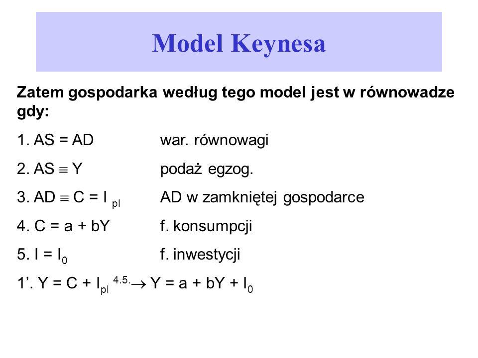 Model Keynesa Zatem gospodarka według tego model jest w równowadze gdy: 1. AS = AD war. równowagi.