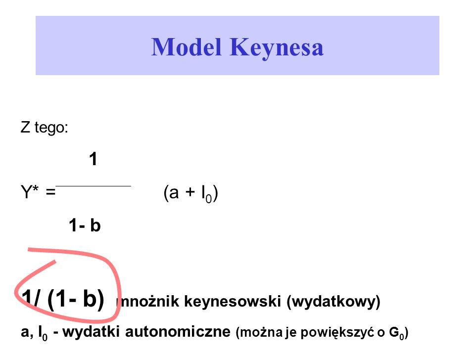 Model Keynesa 1/ (1- b) mnożnik keynesowski (wydatkowy) 1