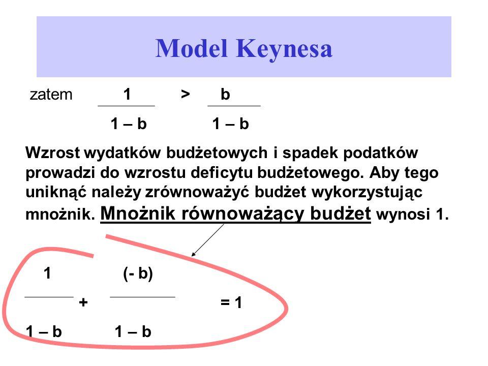 Model Keynesa zatem 1 > b 1 – b 1 – b