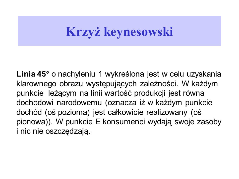 Krzyż keynesowski