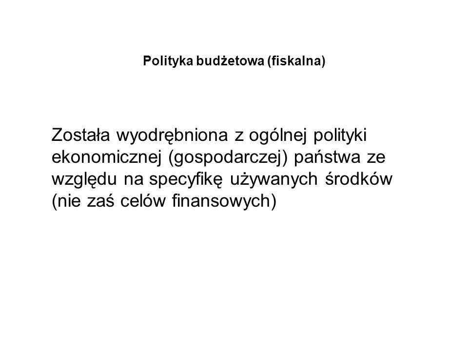 Polityka budżetowa (fiskalna)