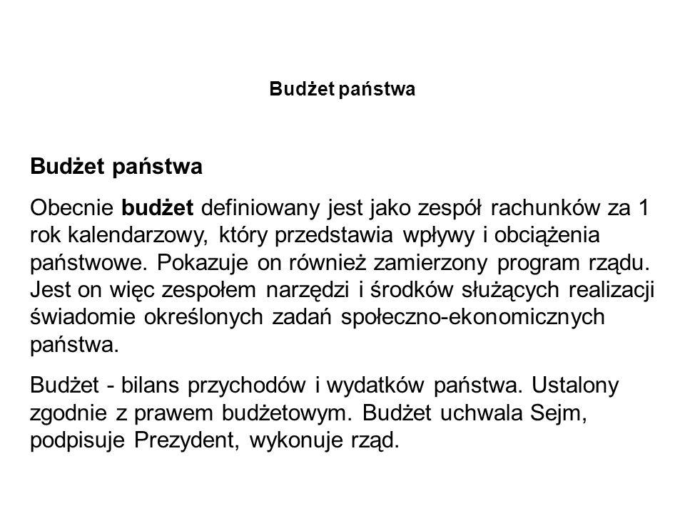 Budżet państwa Budżet państwa.