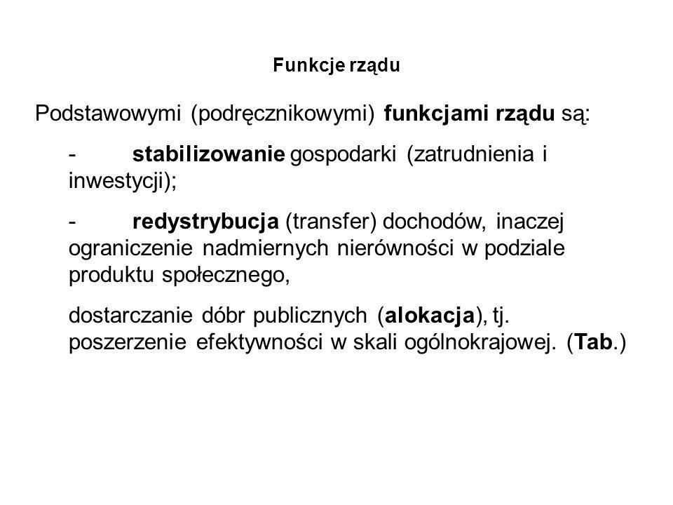 Podstawowymi (podręcznikowymi) funkcjami rządu są:
