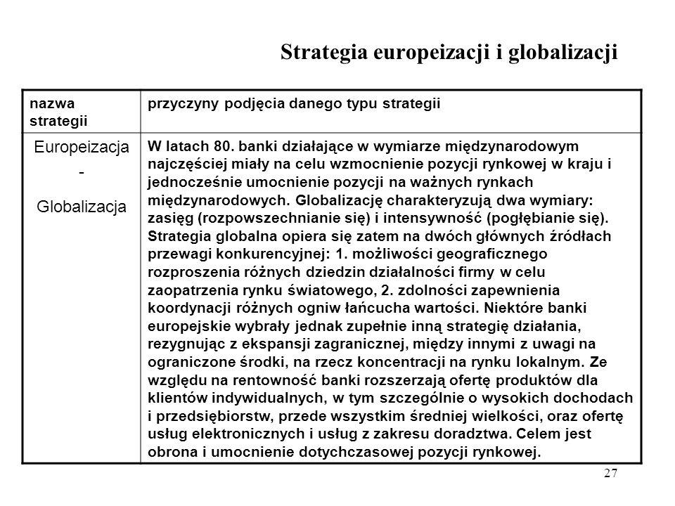 Strategia europeizacji i globalizacji
