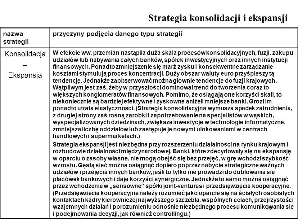 Strategia konsolidacji i ekspansji