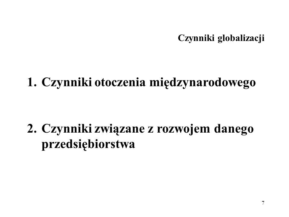 Czynniki globalizacji