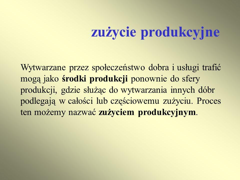 zużycie produkcyjne