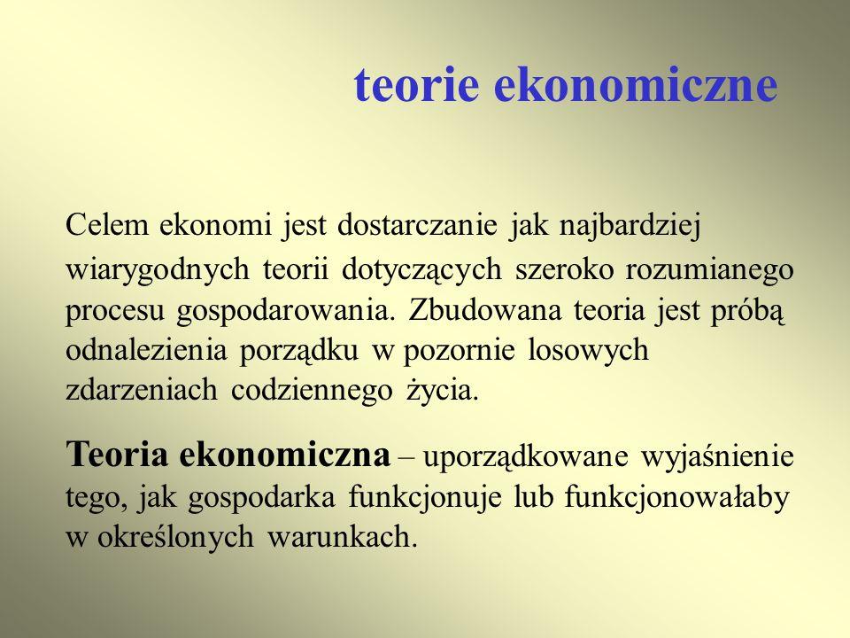 teorie ekonomiczne