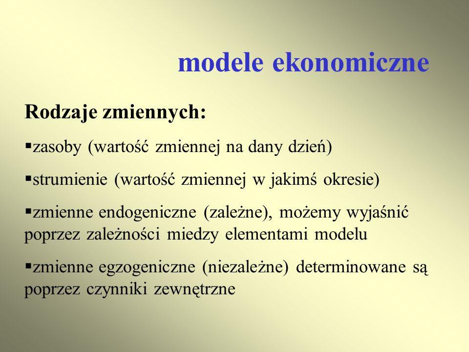 modele ekonomiczne Rodzaje zmiennych: