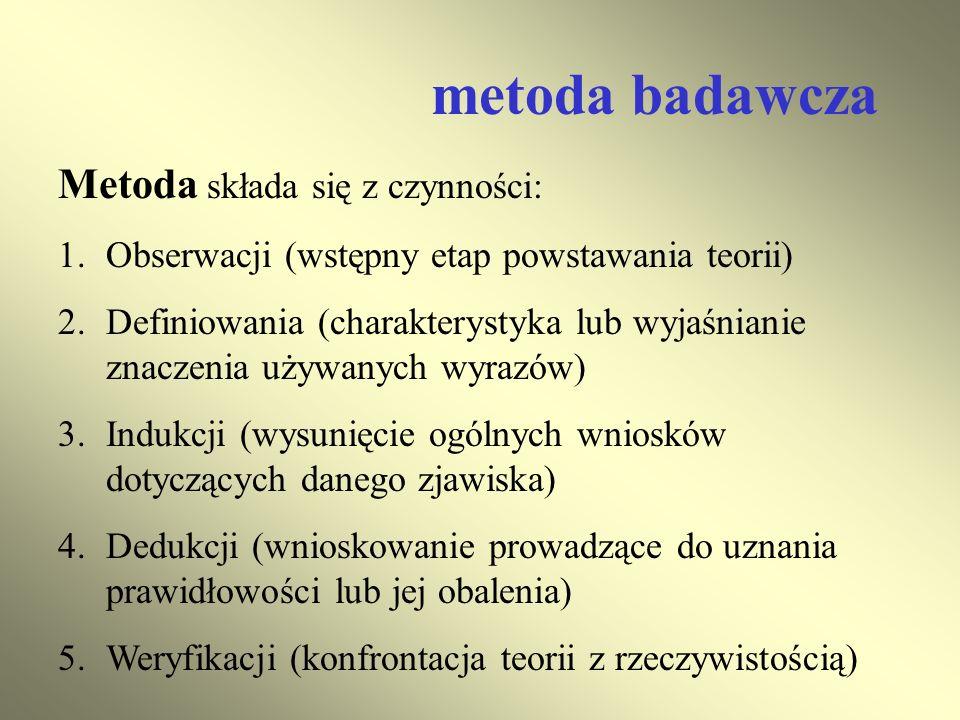 metoda badawcza Metoda składa się z czynności: