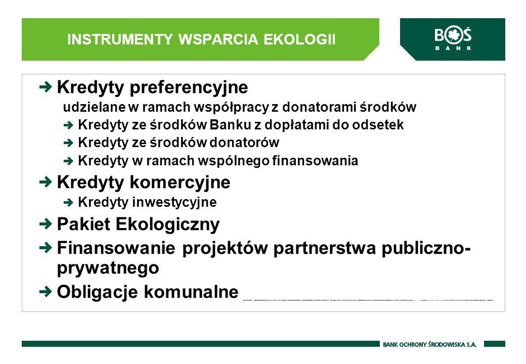 INSTRUMENTY WSPARCIA EKOLOGII