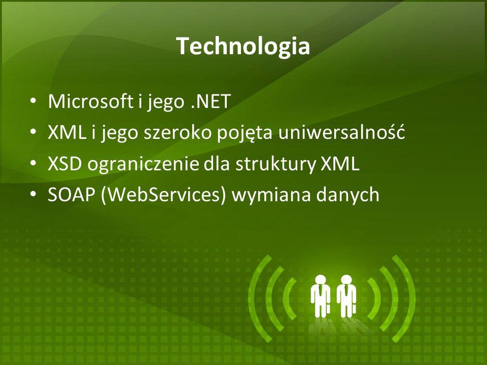 Technologia Microsoft i jego .NET