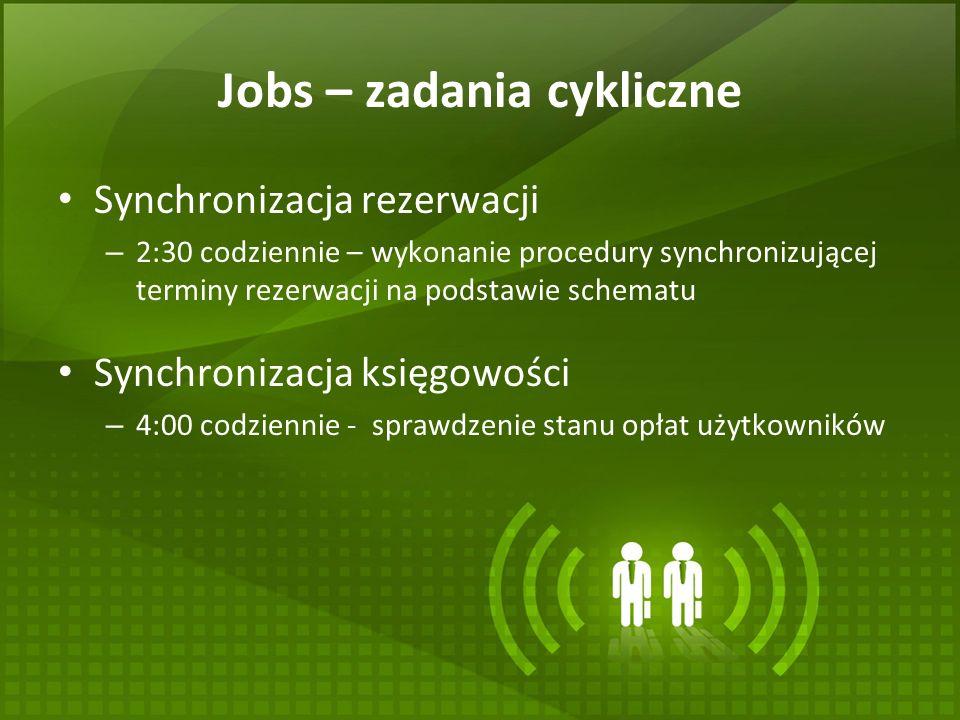 Jobs – zadania cykliczne