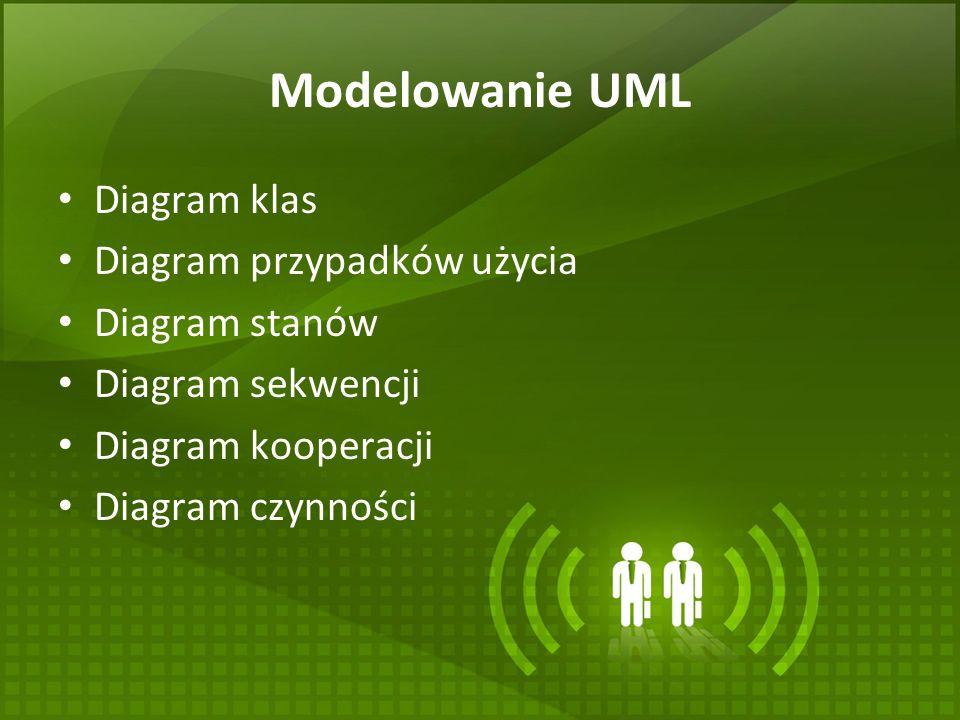Modelowanie UML Diagram klas Diagram przypadków użycia Diagram stanów