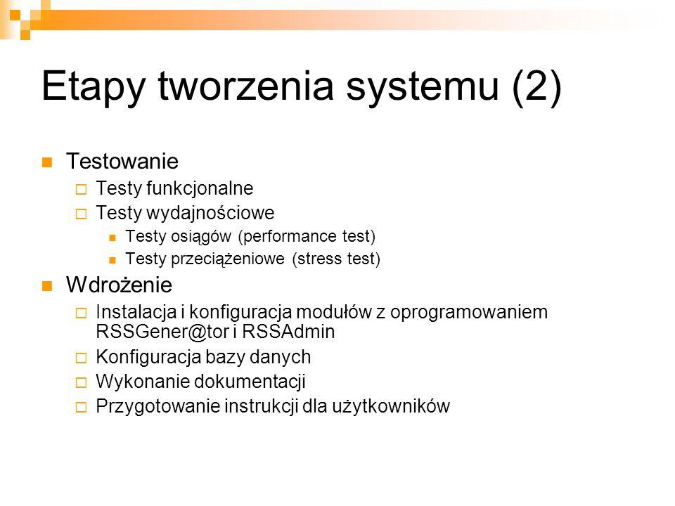 Etapy tworzenia systemu (2)
