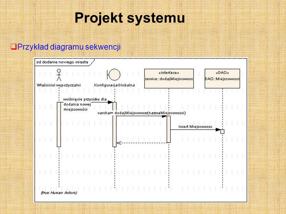 Projekt systemu Przykład diagramu sekwencji