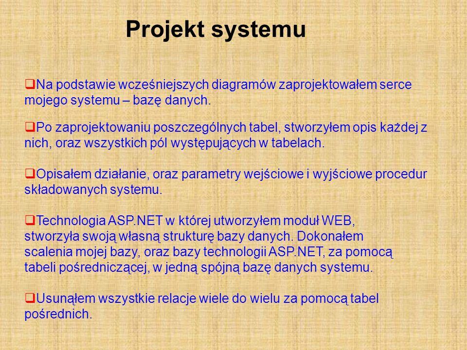 Projekt systemu Na podstawie wcześniejszych diagramów zaprojektowałem serce mojego systemu – bazę danych.