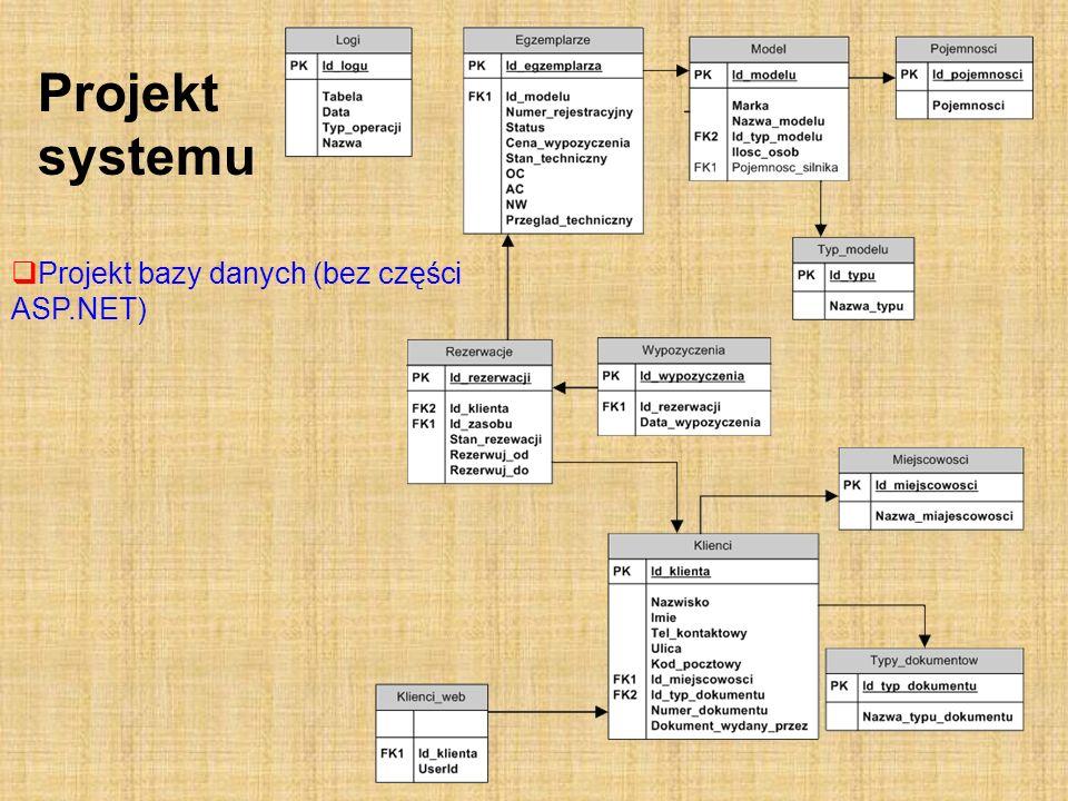 Projekt systemu Projekt bazy danych (bez części ASP.NET)