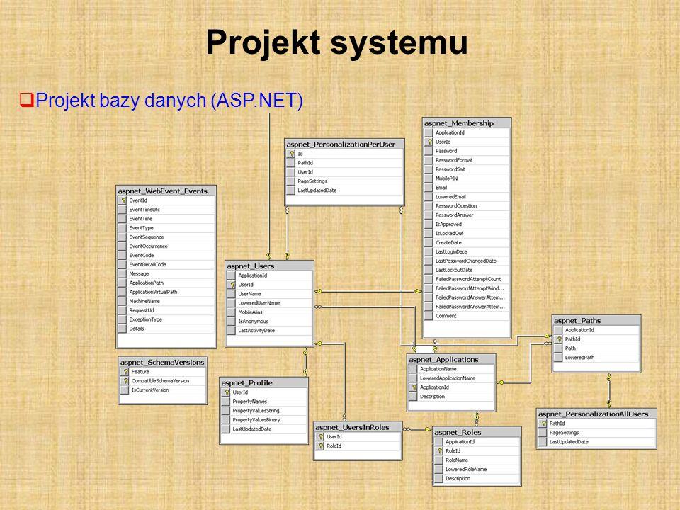 Projekt systemu Projekt bazy danych (ASP.NET)