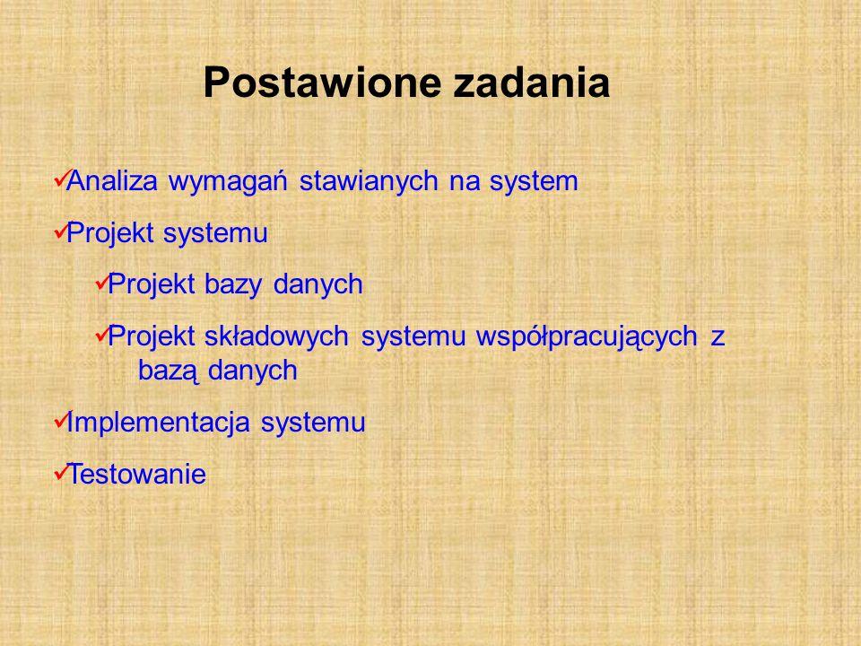 Postawione zadania Analiza wymagań stawianych na system
