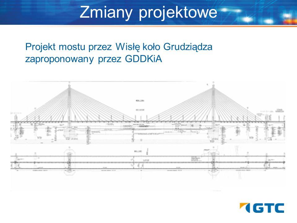 Zmiany projektowe Projekt mostu przez Wisłę koło Grudziądza zaproponowany przez GDDKiA