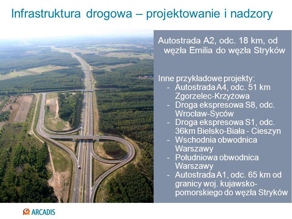 Infrastruktura drogowa – projektowanie i nadzory