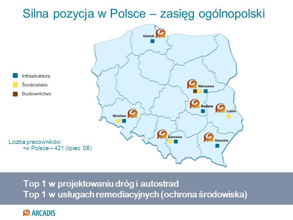 Silna pozycja w Polsce – zasięg ogólnopolski