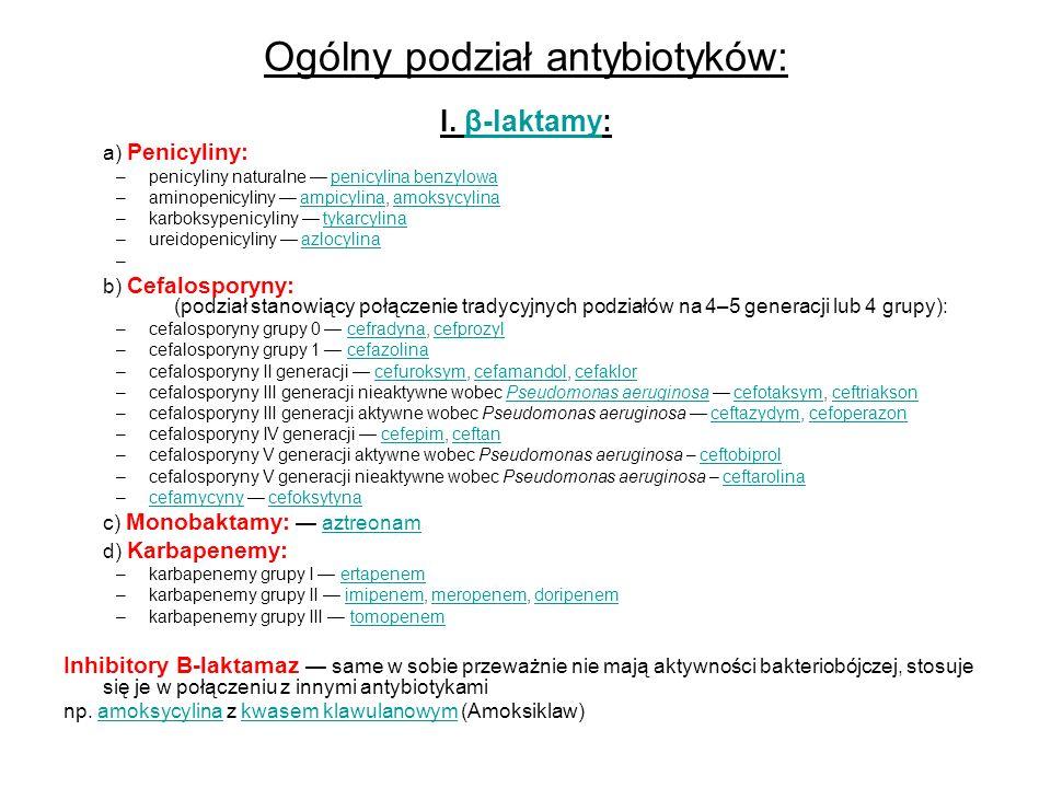 Ogólny podział antybiotyków: