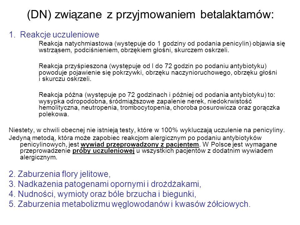 (DN) związane z przyjmowaniem betalaktamów: