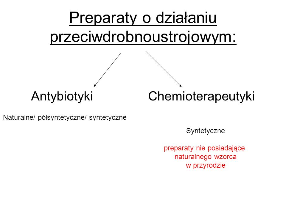 Preparaty o działaniu przeciwdrobnoustrojowym: