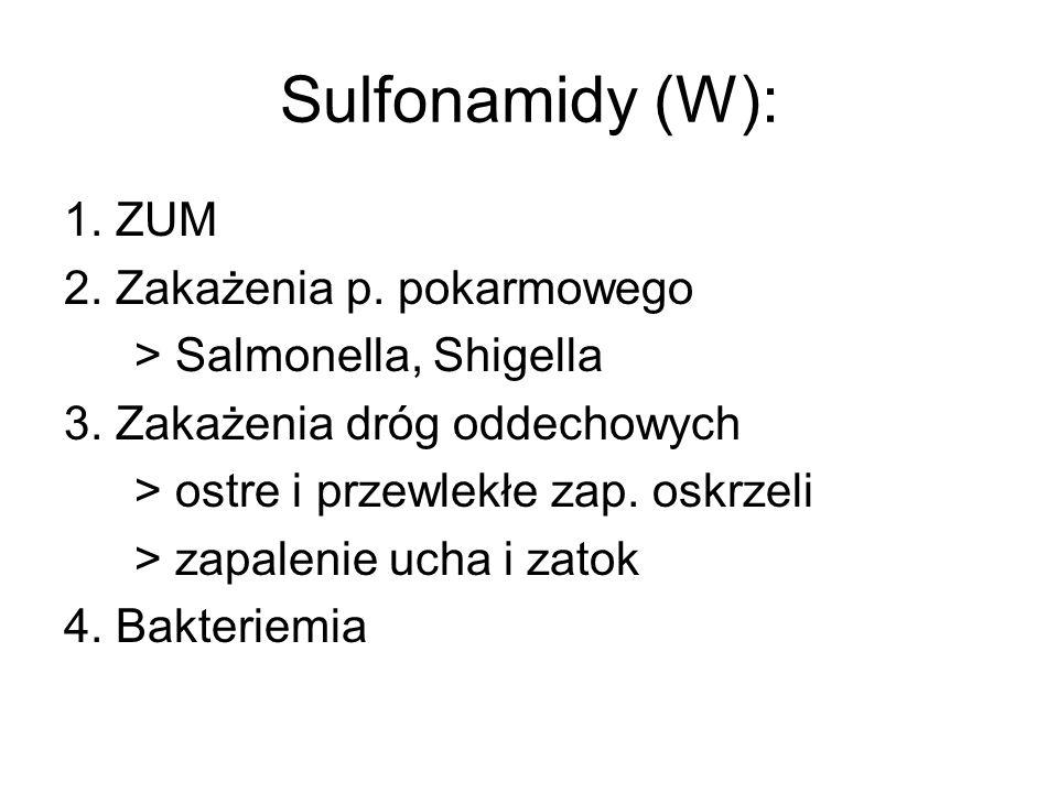 Sulfonamidy (W): 1. ZUM 2. Zakażenia p. pokarmowego