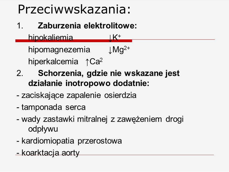 Przeciwwskazania: 1. Zaburzenia elektrolitowe: hipokaliemia ↓K+