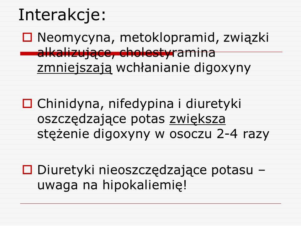 Interakcje: Neomycyna, metoklopramid, związki alkalizujące, cholestyramina zmniejszają wchłanianie digoxyny.