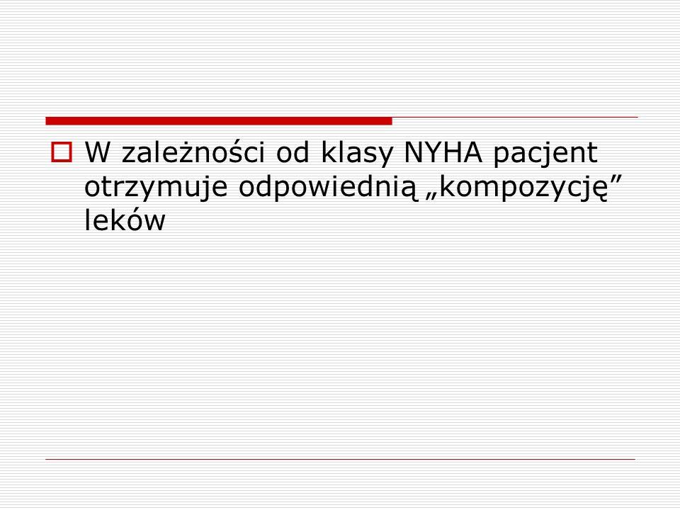 """W zależności od klasy NYHA pacjent otrzymuje odpowiednią """"kompozycję leków"""