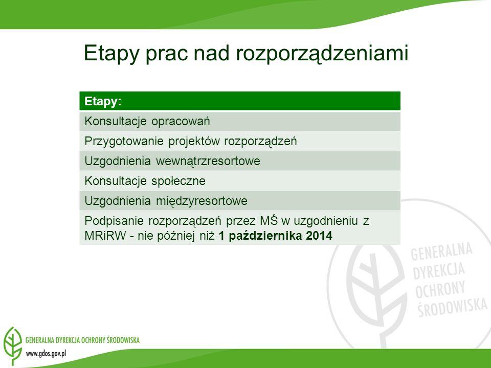 Etapy prac nad rozporządzeniami