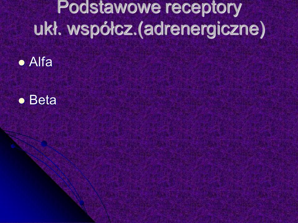 Podstawowe receptory ukł. współcz.(adrenergiczne)