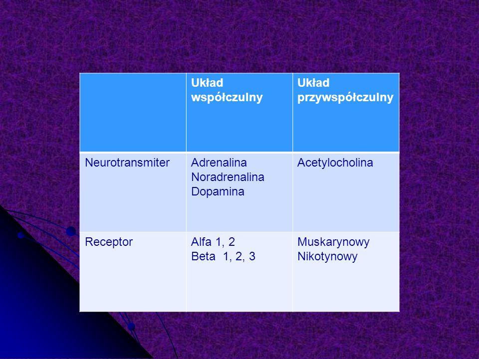 Układ współczulny Układ przywspółczulny. Neurotransmiter. Adrenalina. Noradrenalina. Dopamina. Acetylocholina.