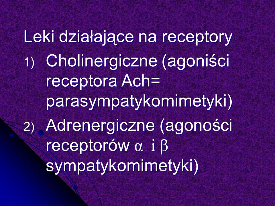 Leki działające na receptory
