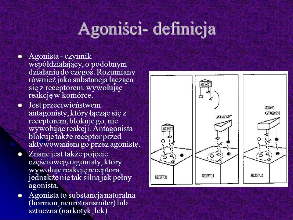 Agoniści- definicja