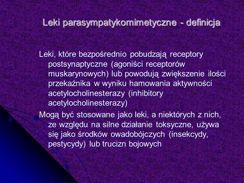 Leki parasympatykomimetyczne - definicja