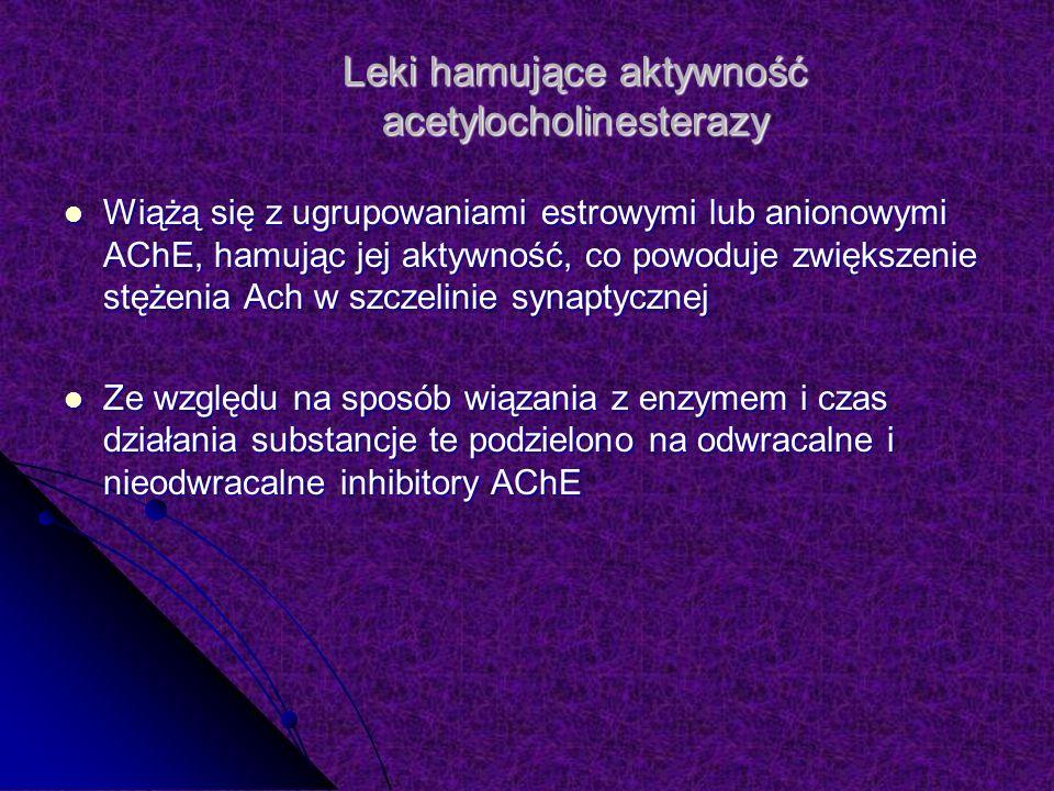 Leki hamujące aktywność acetylocholinesterazy