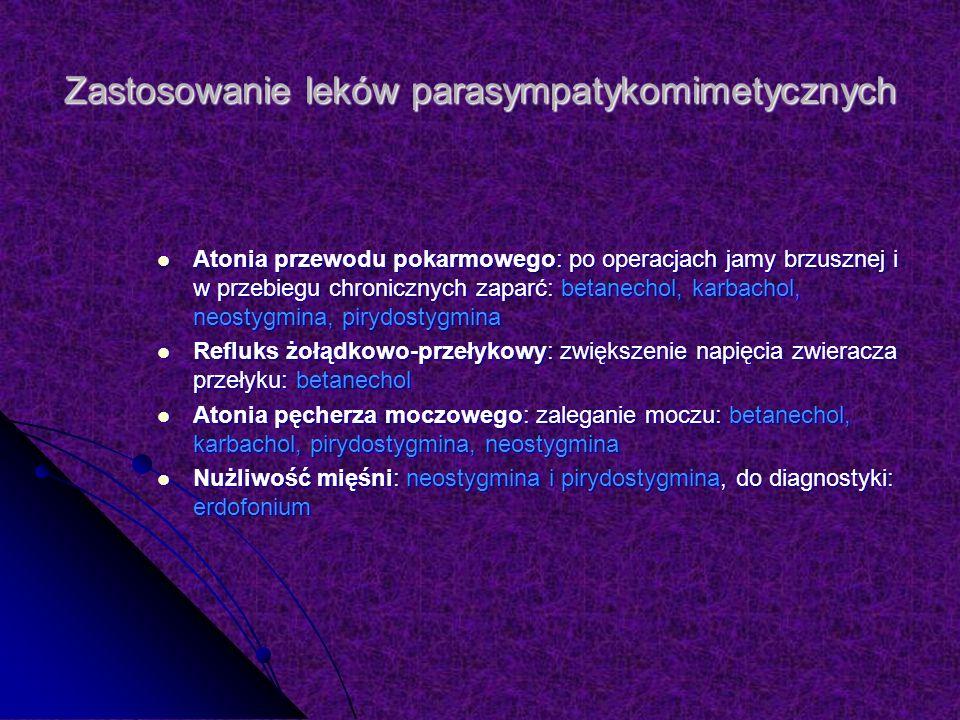 Zastosowanie leków parasympatykomimetycznych