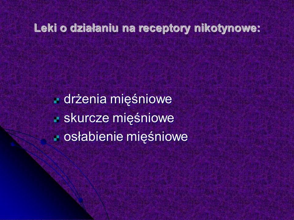 Leki o działaniu na receptory nikotynowe: