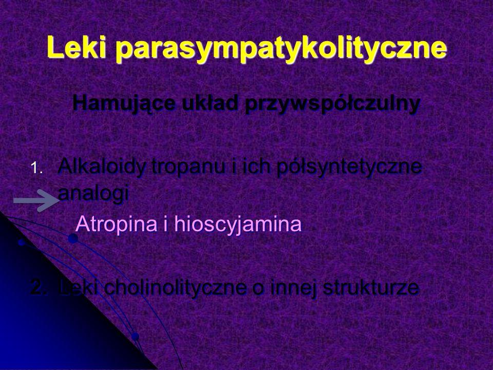 Leki parasympatykolityczne