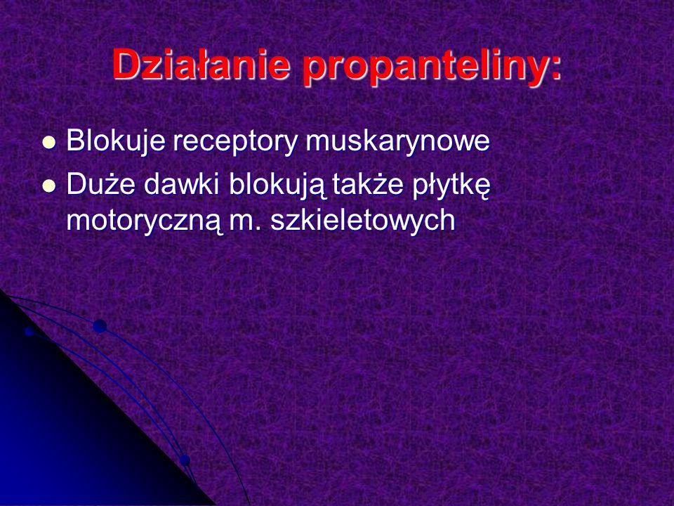 Działanie propanteliny: