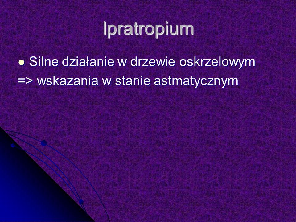 Ipratropium Silne działanie w drzewie oskrzelowym