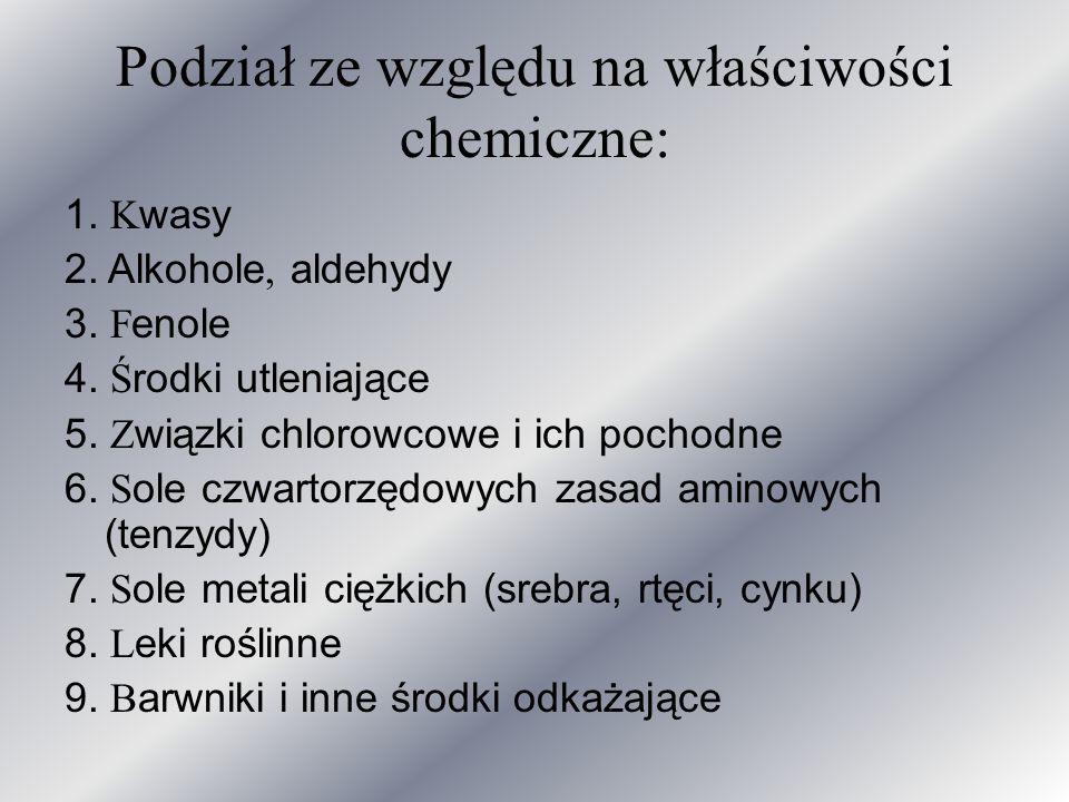 Podział ze względu na właściwości chemiczne: