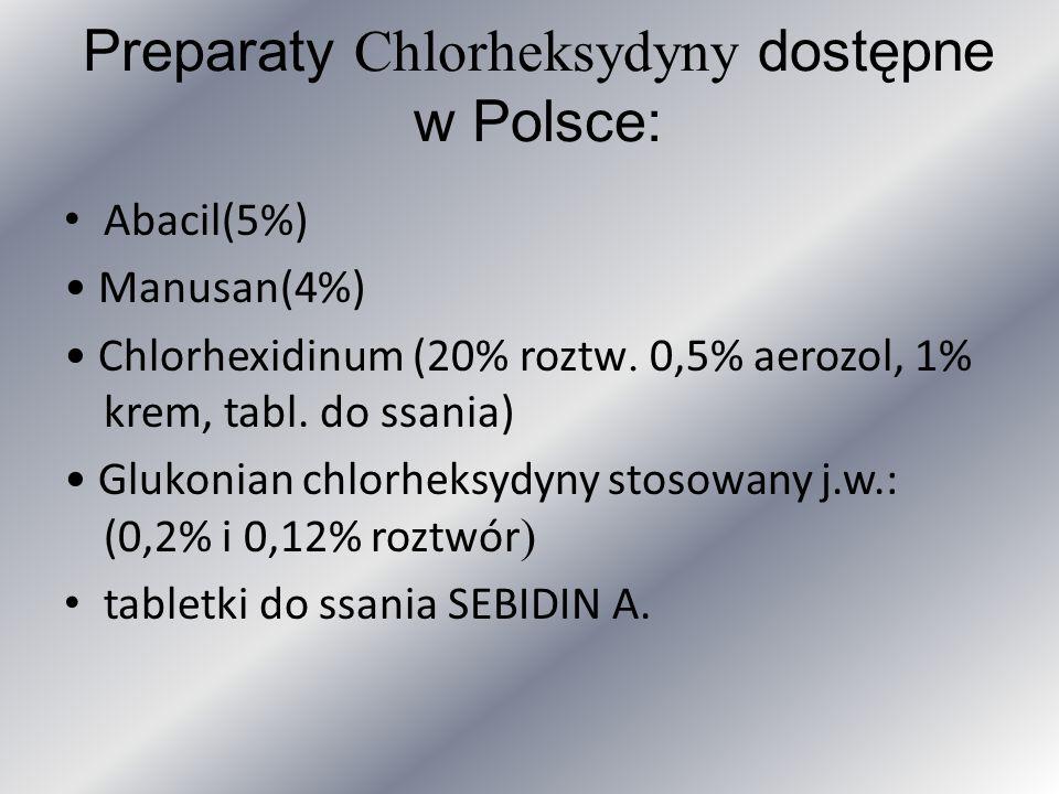 Preparaty Chlorheksydyny dostępne w Polsce: